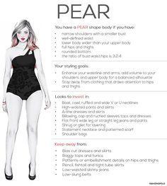 Plus Size Fashion Blogger | Beauty | Lifestyle | Feminism: What Body Shape
