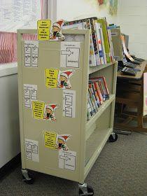 Library Safari: Book Return Sanity Savers