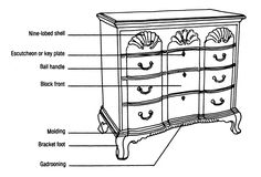 Diagram of Chippendale chest of drawers influenced by Newport blockfront design (1770 - 1790).