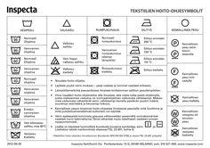 Tekstiilien hoito-ohjekortti