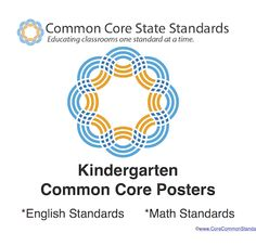 Kindergarten Common Core Posters free downloads for K-5 ELA and Math