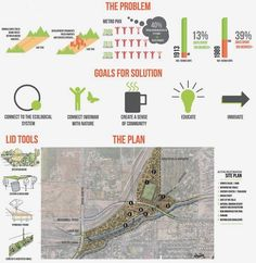 #asudesignexcellence for Low Impact Development landscape improvements along the South Canal in Mesa Arizona from BSLA grads Tanner Christensen and Francisco Rosales from Professor Paul Coseo's Studio last Fall.  #asudesignschool #asulandarch #design #landscapearchitecture #mesa #arizona #lowimpactdevelopment #canal