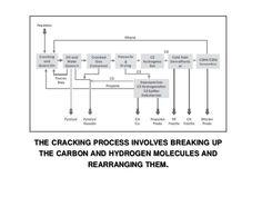 Gerelateerde afbeelding process flow diagrams pinterest diagram ccuart Gallery