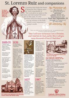 St. Lorenzo Ruiz, the first Filipino saint, pray for us!  #Catholic #saintoftheday #prayforus #pray #Martyr