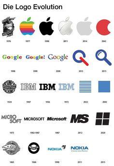 Image result for automotive logo timeline