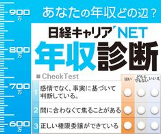日経キャリアNET 転職力&年収査定テスト