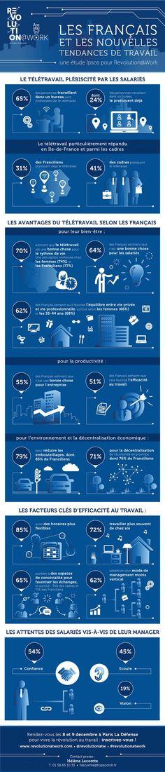 85 % des Français plébiscitent le télétravail (infographie) - itsocial.fr