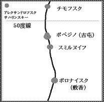 樺太•北緯50度線国境(半田沢) in 2020   Cross necklace, Math, Math ...