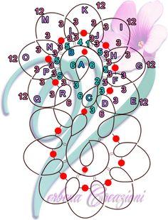 infinity pattern by verbena creazioni Con video tutorial