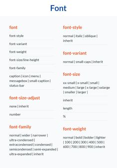 Cheat Sheet for Dummies Learning to Code - UI Design Board Learn Web Design, Web Design Tools, Design Web, Html Cheat Sheet, Cheat Sheets, Javascript Cheat Sheet, Learn Computer Coding, Computer Science, Cv Website