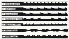 Choosing Scroll Saw Blades