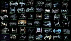 All the different TIE fighters from star wars, thought this was pretty sweet - Imgur