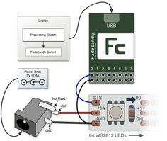 Easy to use open source hardware to drive WS2811 LEDs with high-quality color