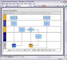 80 inspiring images of basic flowchart template missing in visio 2013 flow  chart template, chart