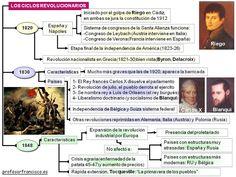 revoluciones_liberales_.jpg (800×600)