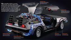 BTTF-DeLorean.jpg (740×423)