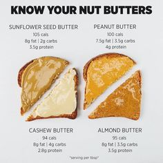 Know your nut/seed butters! High quality nut/seed butters are super tasty, nutritious, and make for an easy addition to meals, so I… Cashew Butter, Seed Butter, Peanut Butter, Eat Better, Protein, Healthy Snacks, Healthy Recipes, Healthy Eats, Stay Healthy
