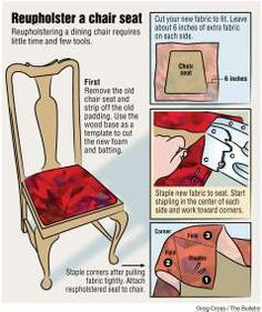 DIY: Reupholster Chairs