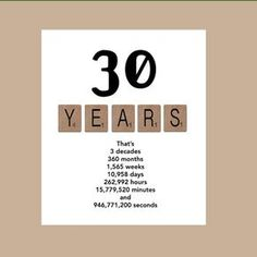 30th Birthday Card Milestone By DaizyBlueDesigns 30 Quotes Diy