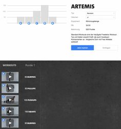 Freeletics Artemis - Workout im Überblick - Perfect İdeas For Doing Exercise Girl Arm Workout, Easy Ab Workout, Monday Workout, Easy Workouts, Fitness Workouts, Fitness Motivation, Easy Fitness, Fitness Goals, Endurance Workout