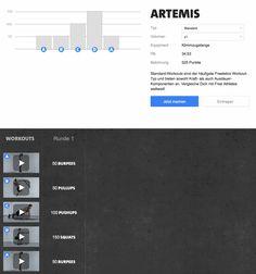 Freeletics Artemis - Das Workout besteht aus einer Runde mit 5 Übungen. Die Übungen bringen Dich an die Grenzen und fordern deine Muskeln heraus.