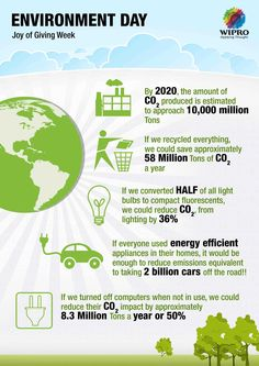 Environment Day  #Environment, #fluorescent, #computers, #Wiprocares  http://www.wipro.com/