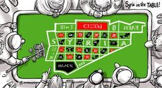 Emad Hajjaj  (2015-11-03)  Vienna talks .. where everybody is playing on the Syrian-roulette-table except the Syrians ! - Syria on the Table