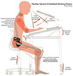 Sitting is killing you.  A designer created a chair to minimize damage to your body.