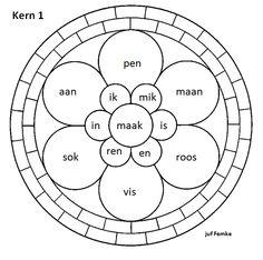 Kern 1 kliklakboekje-oefeningen http://www.pinterest.com/femm92/
