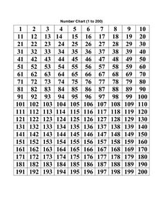 7 Best Images Of Printable Number Grid 200 Chart 1 And