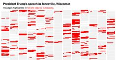 A recent rally in Wisconsin was typical. In 90 minutes, President Trump made 131 false or inaccurate statements.