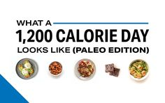 The Paleo diet encourages us to eat like our ancestors, with a focus on unprocessed food and the elimination of grains, legumes, dairy and heavily processed foods.