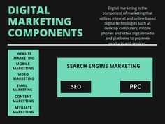 Here we have given you a brief about- Digital Marketing. We at AdRidres expertise in digital marketing. Check out our services on our website. Solve Your Issues And Build A Profitable Business You Love! Seo Sem, Advertising, Ads, Digital Marketing, Website, Business, Check, Store, Business Illustration