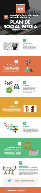 Hola: Una infografía con 7 aspectos a considerar en tu Plan de Redes Sociales. Vía Un saludo