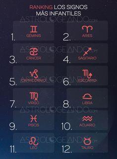 Los signos más infantiles #Astrología #Zodiaco #Astrologeando