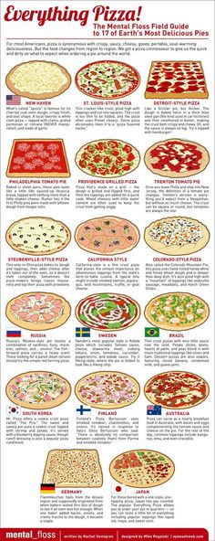 I like this pin because it shows me a variety of pizza that will help me pick my pizza for my buyer/stakeholders. I mostly like the brazilian pizza since it is healthy and appearance looks delicious . This board shows different types of cultures pizza. Pizza Legal, Pizza Pizza, Diy Pizza Oven, Pizza Ovens, Pizza Party, Cuisine Diverse, Food Facts, Food Truck, Love Food