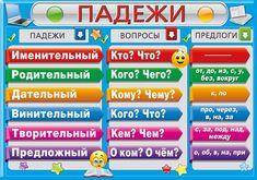 Интернет урок по русскому языку Падежи имен существительных тест русский язык Интернет урок 4 класс 3 класс