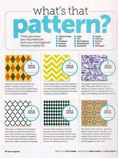 quiz magazine layout google zoeken design typography
