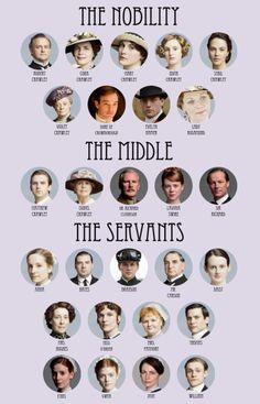 Downton abbey is the best series Eva Downton Abbey Characters, Downton Abbey Cast, Downton Abbey Fashion, Matthew Crawley, Matthew Goode, Hercule Poirot, Agatha Christie, Jane Austen, Mejores Series Tv