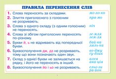 Українська мова в таблицях. 1–4 класи | Інтернет-магазин ОСНОВА Ukrainian Language, School Pictures, Learning Resources, Ukraine, Letters, Blue Things, Books, Crossword, Color