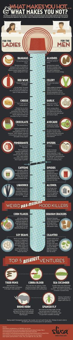 What Makes You Hot? | Aphrodesiacs  Lotsa Good to know stuff here #sexinfographic