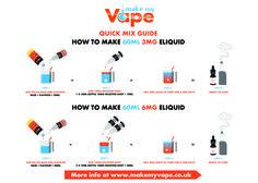 TPD - How it will affect DIY e-liquid mixing.