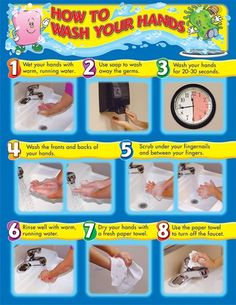 Carson Dellosa How to Wash Your Hands Chart. Instructional chart you can display in schools or at home or in the office. These step by step instructions show an individual how to properly wash their hands. Help teach people the right way. Radios, Hand Washing Poster, Carson Dellosa, Kids Health, School Health, Childhood Education, Hand Warmers, Early Childhood, Teaching Resources