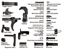 AR-15 Lower Parts Kit - thearmsguide.com