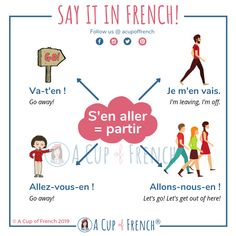 Printer Metal Technology Learn French Videos Tips France French Verbs, French Grammar, French Phrases, Free French Lessons, French Language Lessons, Spanish Language Learning, Spanish Lessons, Basic French Words, How To Speak French