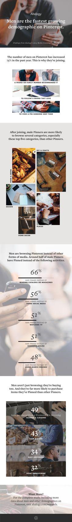 INFOGRAPHIC: MEN ON PINTEREST — Ahalogy Content Marketing Strategy, Social Media Marketing, Business Marketing, Digital Marketing, Media Studies, Pinterest For Business, Pinterest Marketing, Platform, Meet