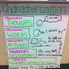 character supports life essay Our character is who we really are, even when no one is watching how character determines success our character traits determine how we respond to the situations and circumstances of life circumstance + response = result circumstance + right response = good result.