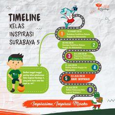 Event Timeline Kelas Inspirasi Surabaya