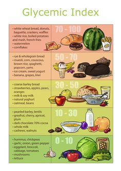 Eat Stop Eat Diet Plan to Lose Weight - What Is The Glycemic Index.and GI Foods Chart Diet Plan Eat Stop Eat - In Just One Day This Simple Strategy Frees You From Complicated Diet Rules - And Eliminates Rebound Weight Gain Weight Gain Diet Plan, Lose Weight, Weight Loss, Reduce Weight, Low Glycemic Foods List, Low Glycemic Diet Plan, Low Calorie Foods List, High Glycemic Index Foods, Glykämischen Index