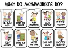 GREAT resource aligning with Common Core 8 Math Practices.  This document refers to what mathematicians do:  talk about math, explain their thinking, make predictions, work together, compare, make mistakes, record thinking, change their ideas, check their work and look for challenges!
